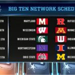 Big ten network launches lol college season « big ten network